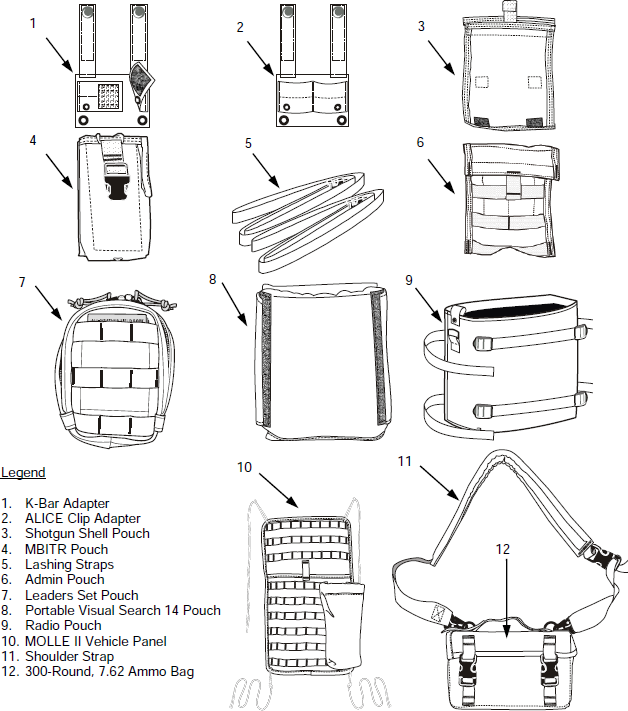 alice pack straps instructions